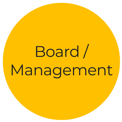 Board / Management
